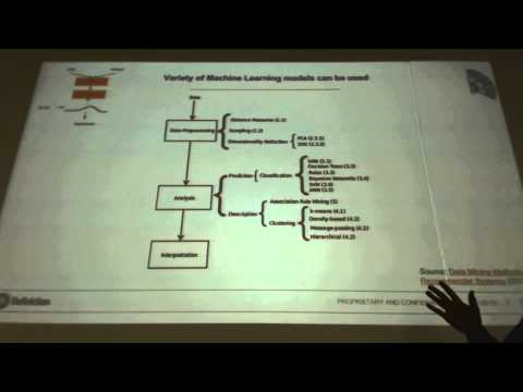 SVML 20150130 Predictive Models for User Behavior in Retail