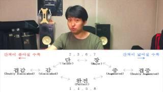 [기초음악이론 ] 음정을 계산해보자~!