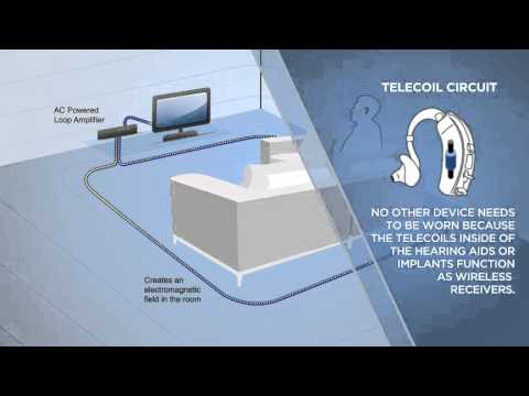 Induction Loop Systems - YouTubeYouTube