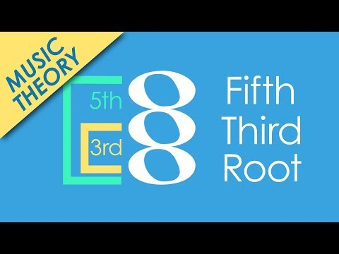 TRIADS – Music Theory Crash Course