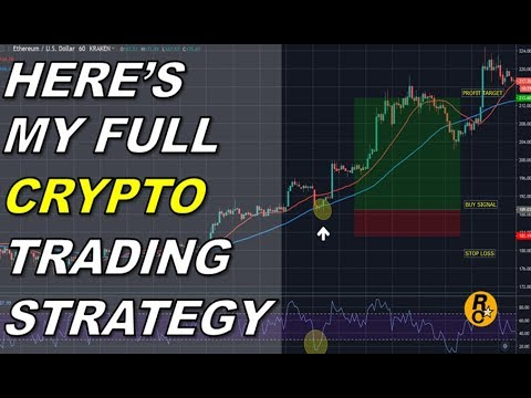 How To DAY TRADE - Profitable CRYPTO Trading Strategy 2019