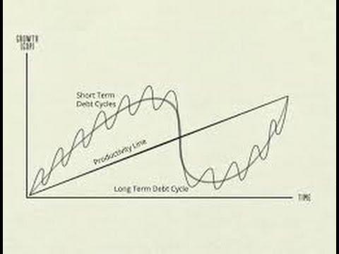 #SecretsSelfMadeBillionaires 0079 Ray Dalio 10 Lessons How the Economic Machine Works