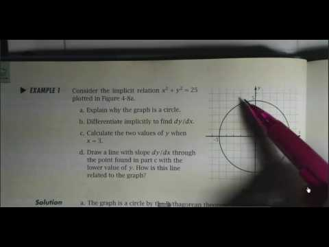 4.8 Graphs and Derivatives of Implicit Relations