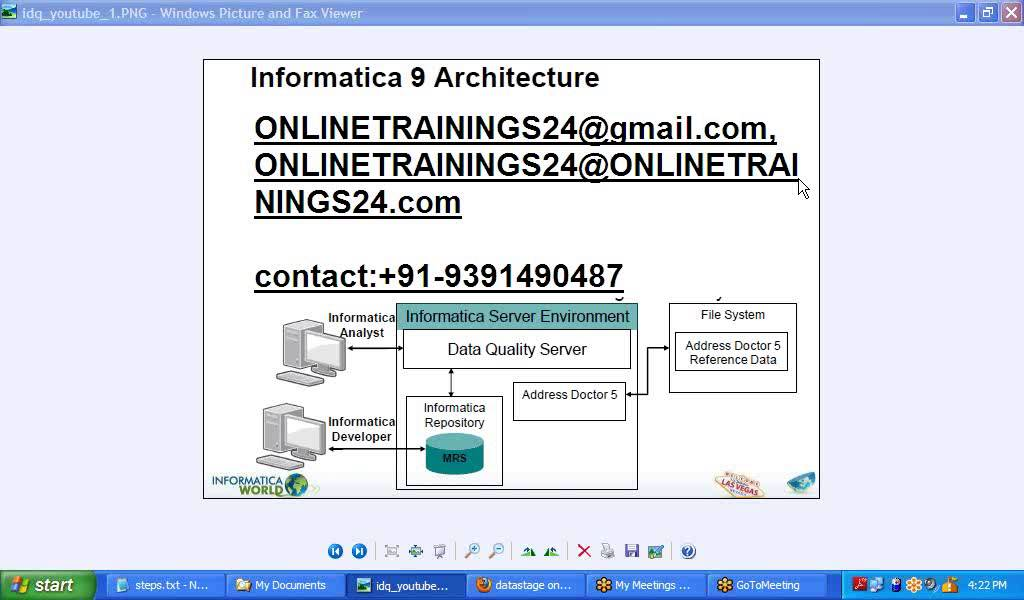 how to learn informatica mdm