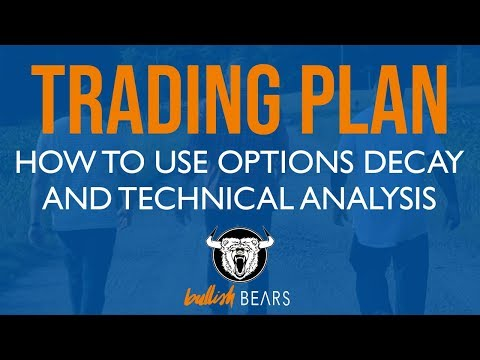 Building a Trading Plan and Understanding Time in Trade