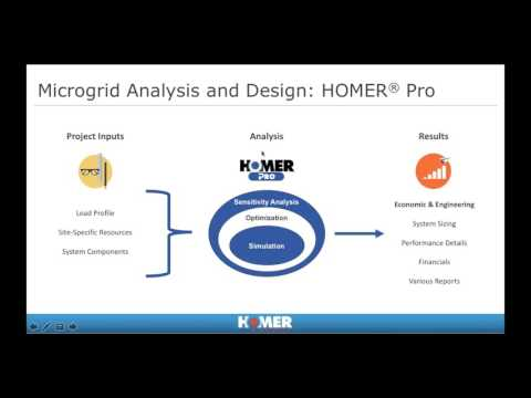 What's New in HOMER Pro v3.9
