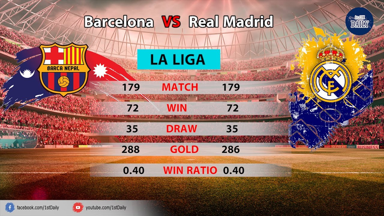 Barcelona Vs Real Madrid Head To Head All Match Stats AND ...