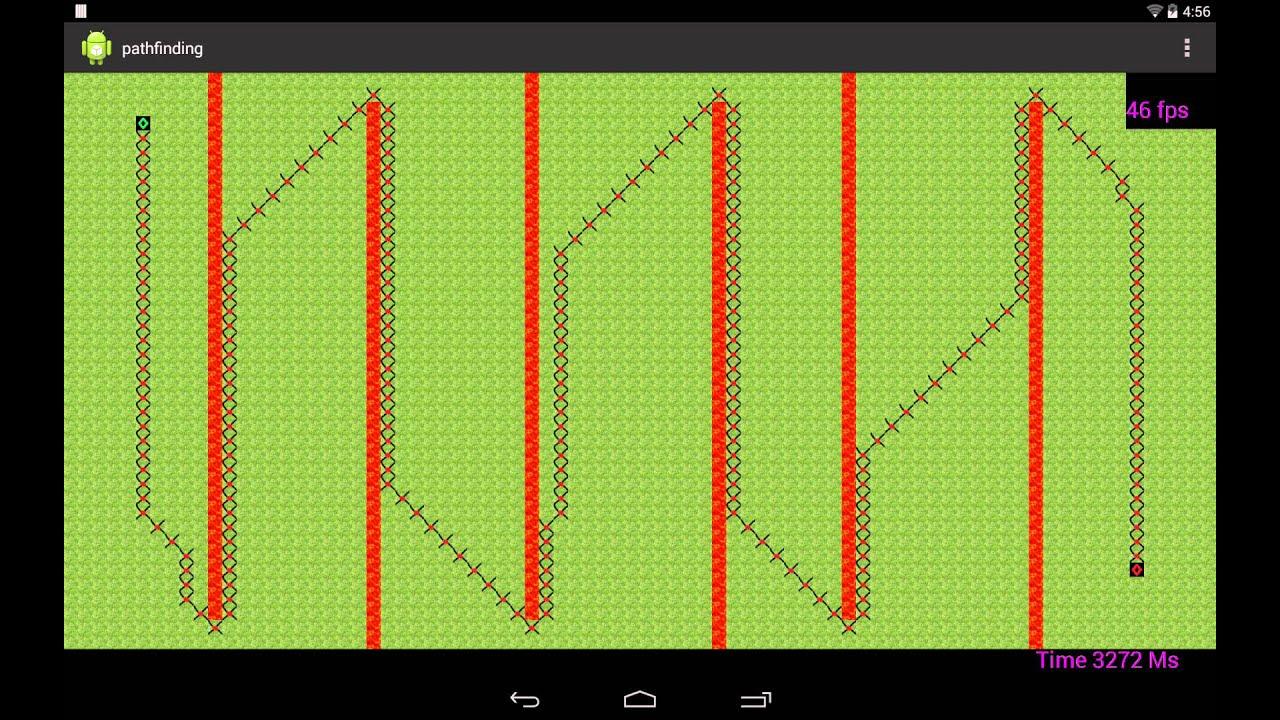Pathfinding SDK VS NDK Android Nexus 10