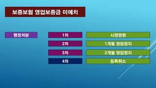 2021관광통역안내사 관광법규 관광진흥법 6강 여행업
