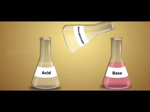 chemistry research part 1 acids Inorganic chemistry-acids and bases, hard - soft acid base concept, non - aqueous solvents: questions 1-5 of 5 get to the point csir (council of scientific & industrial research) chemical sciences questions for your exams.