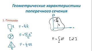 видео Конструкционная прочность.