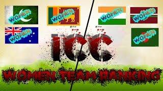 Women icc team ranking in world cup 2017