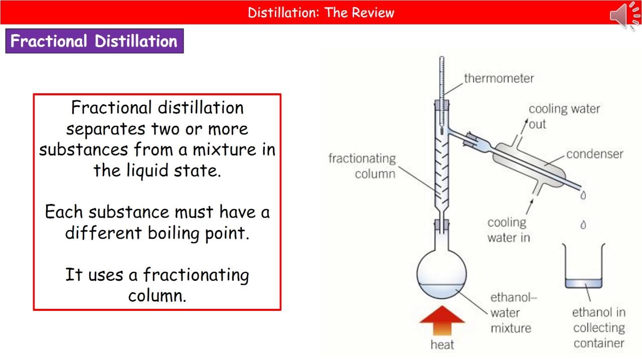 C215 distillation summary youtube c215 distillation summary pooptronica