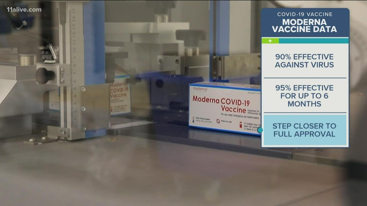 Moderna covid vaccine data shows promising numbers - 11Alive