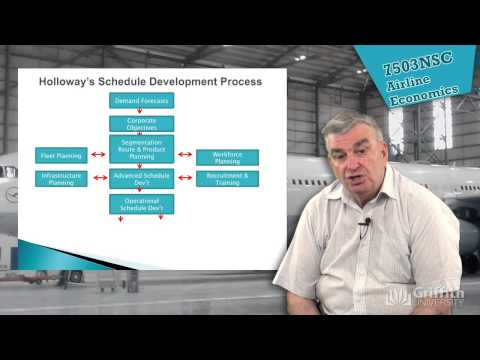 7503NSC Lecture 6 - Principles of Airline Route Planning, Scheduling & Evaluation Systems