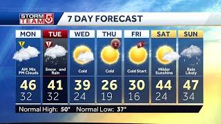 Video: Areas of rain, snow this morning