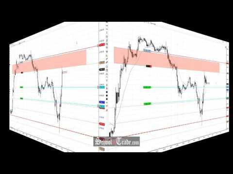 Day Trading The E-Mini S&P 500 Futures Pullback Continuation Short; SchoolOfTrade.com