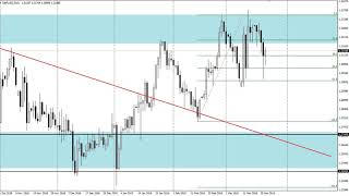 GBP/USD Technical Analysis for March 25, 2019 by FXEmpire.com