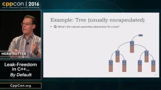 "vuclip CppCon 2016: Herb Sutter ""Leak-Freedom in C++... By Default."""