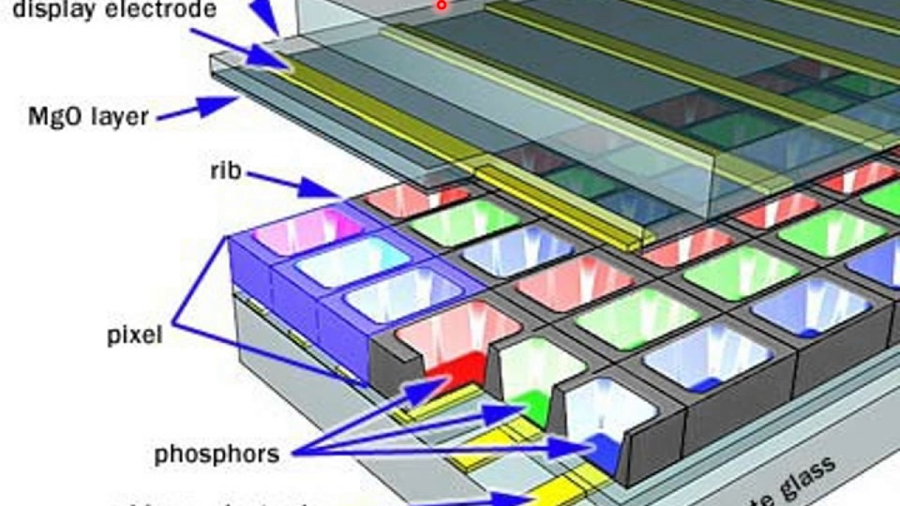 plasma displays working and utility youtubeplasma displays working and utility