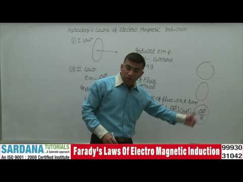 Faraday's Laws Of Electro Magnetic Induction