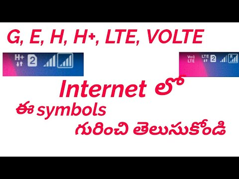 Learn About Internet Symbols Explained In Telugu Youtube