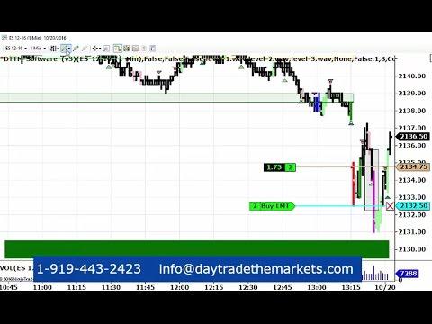 Live Day Trading Emini S&P 10-20-2016