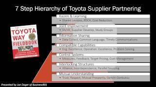 What Sales Teaches the Lean Enterprise