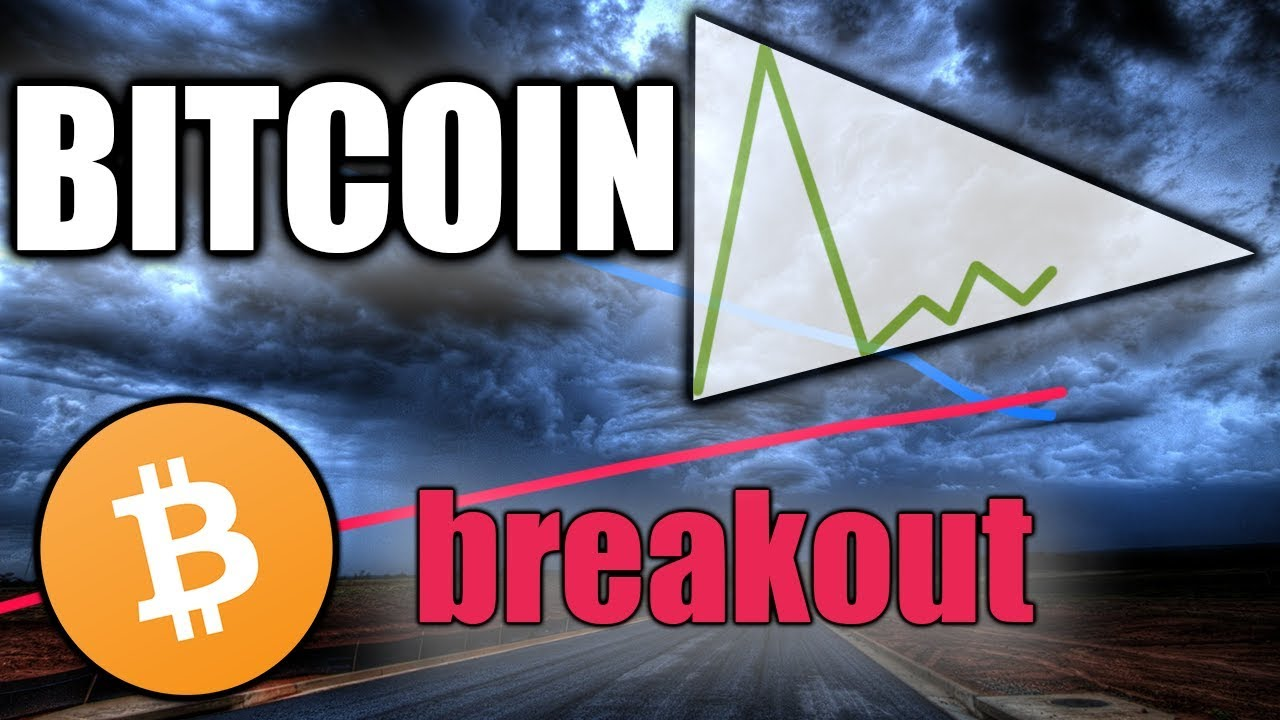 BITCOIN BREAKOUT ON ITS WAY
