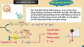 Vật Lý Đại Cương 1 | Chương 2: Động lực học chất điểm
