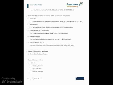 Unified Communications Market Analysis 2012 - 2018