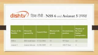 satellite of indian dth dish tv airtel tata sky videocon reliance sun direct