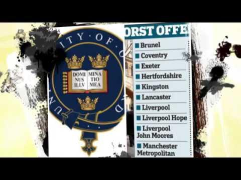 Online courses | Oxford University