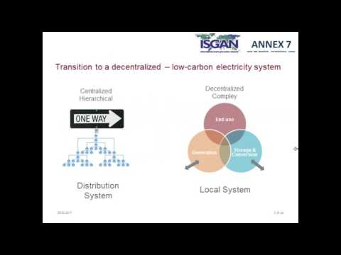 Research and Innovation Needs for a Smart Grid Transition