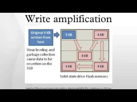 Write amplification