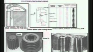 Mod-01 Lec-01 Advanced Machining Processes