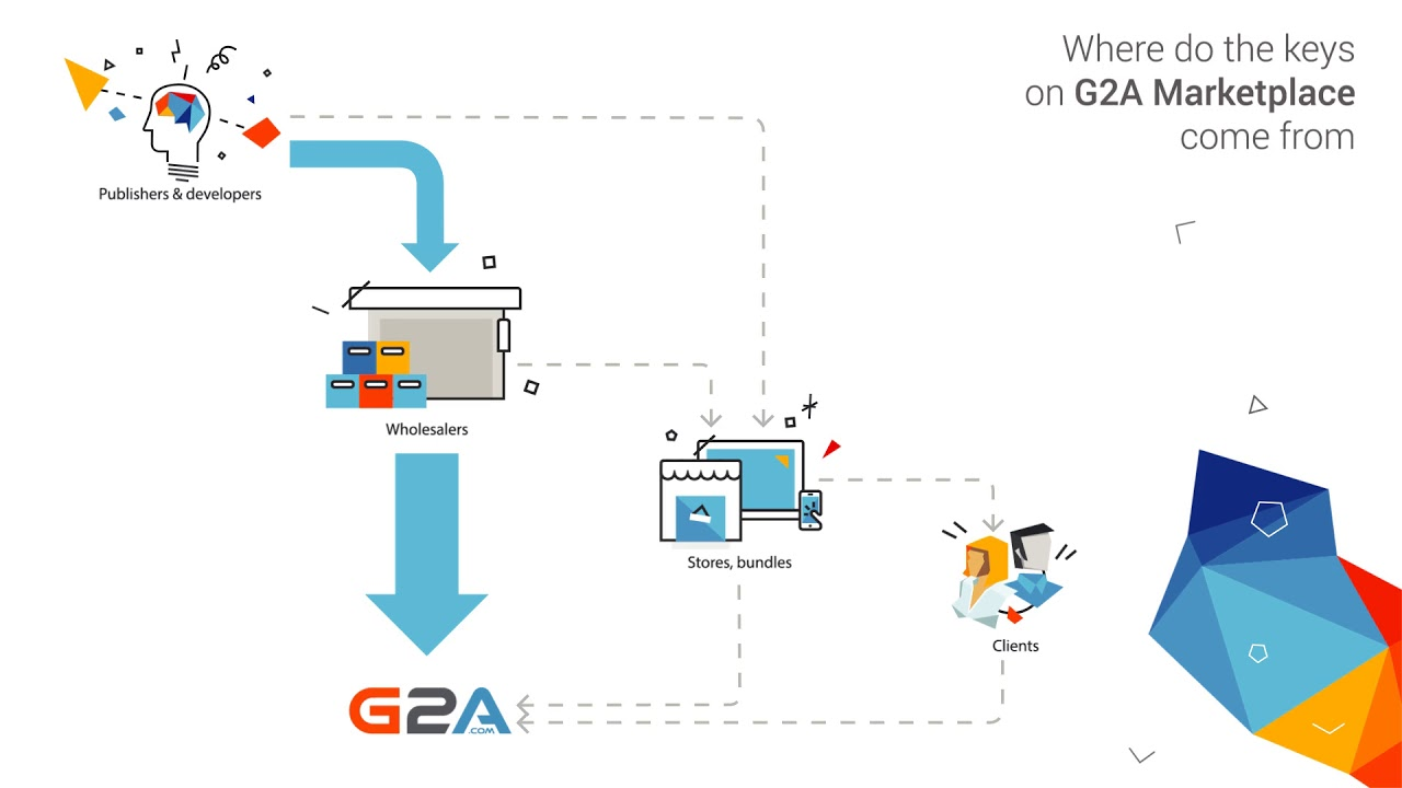 Is G2A safe and legit place to buy cheap games - G2A News