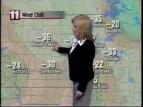 Fargo North Dakota Weather