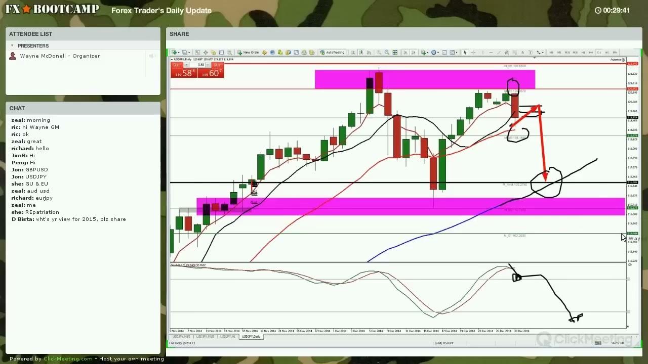 Forex broker inc vs tradersway