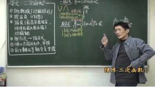 二次函數1.flv