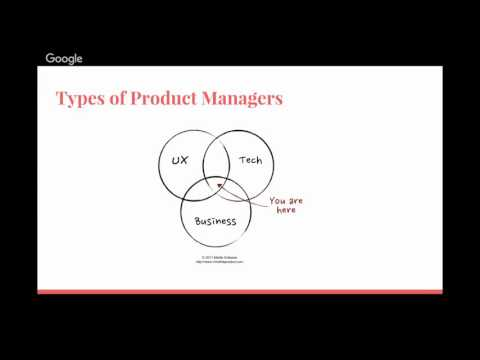 A Day in the Life of a Product Manager | Webinar