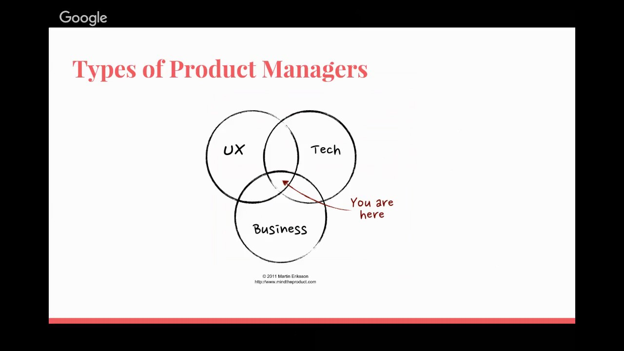 a day in the life of a product manager webinar