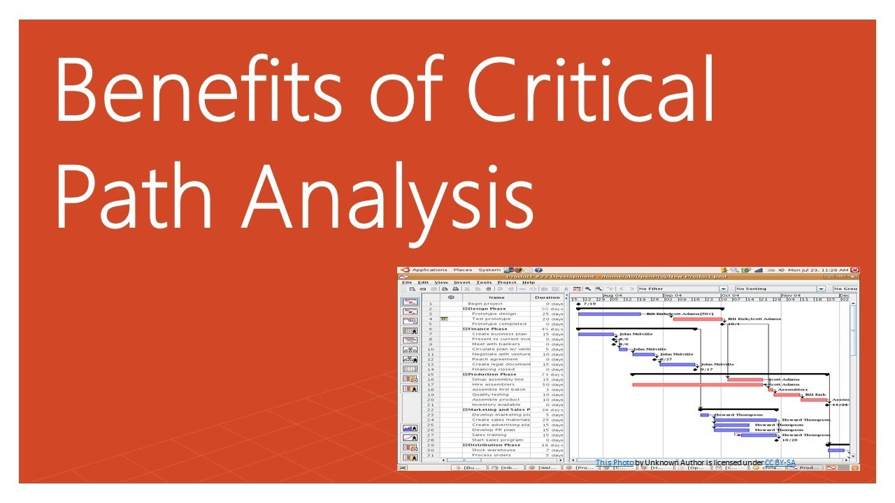 critical path method example [ 1280 x 720 Pixel ]