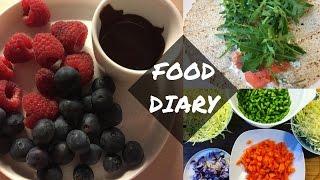 2,6 KG ABNEHMEN IN 5 TAGEN || FOOD DIARY - ABNEHMEN BIS WEIHNACHTEN #1