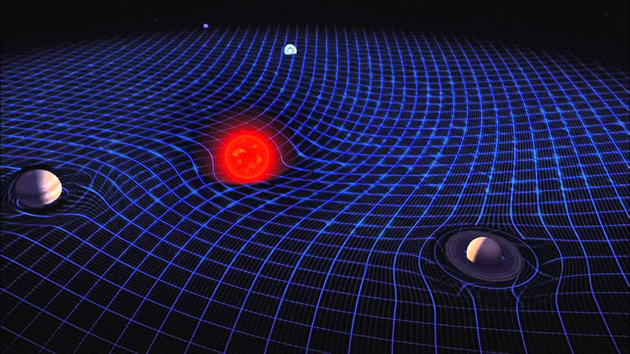 Image result for electromagnetism gravity