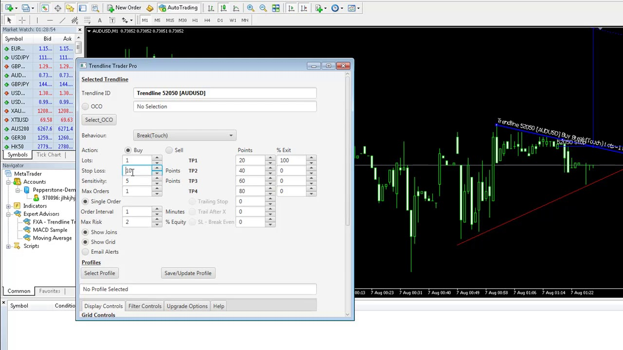 How To Auto Trade From Trendlines On Pepperstone Metatrader 4