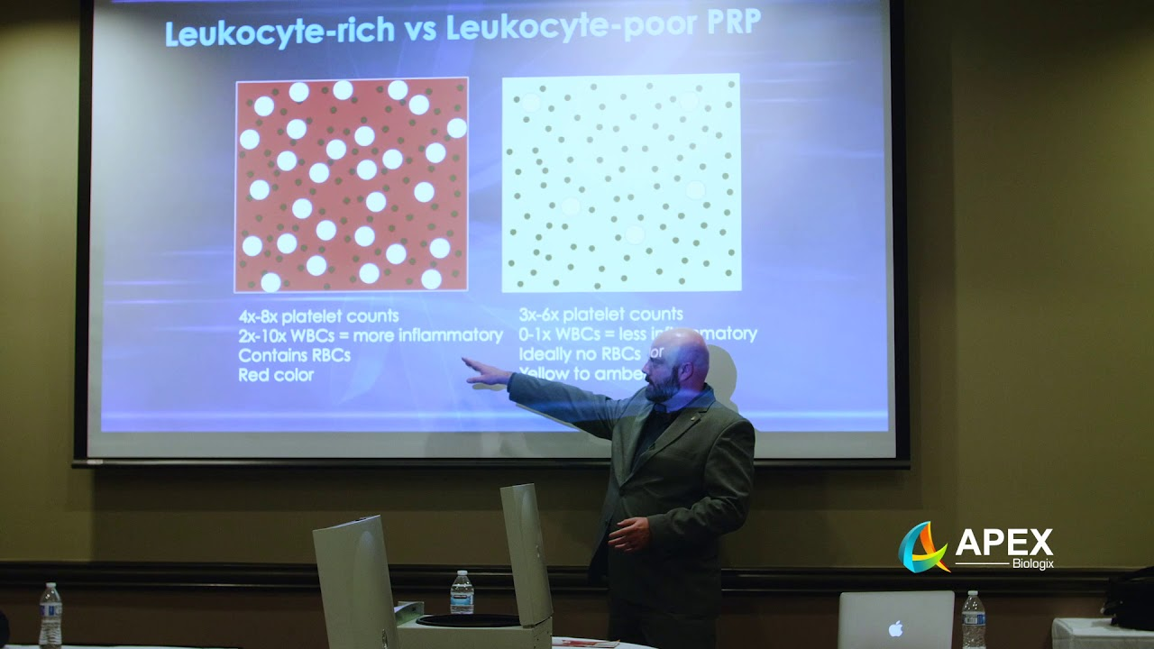 The preparation, background, and clinical application of Platelet-Rich Plasma - Matt Murphy, PHD