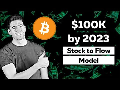 why-bitcoin-will-hit-$100k-by-2023-—-btc-price-prediction-—-stock-to-flow-model