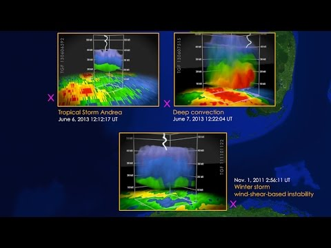 NASA | Fermi Helps Scientists Study Gamma-ray Thunderstorms