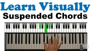 How To Visually Learn Suspeded Chords